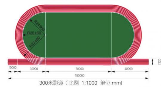 300米跑道