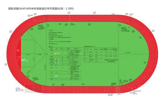 国际田联(IAAF)400米标准跑道几号平面图